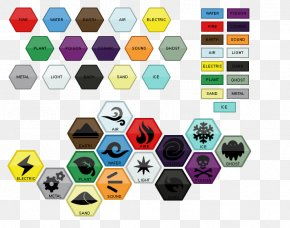 Ppt Element Of Classification And Labelling - Chemical Element Periodic Table Symbol Elemental Chart PNG
