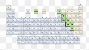 Periodic Table Of Elements - Periodic Table Nonmetal Alkaline Earth Metal Alkali Metal PNG