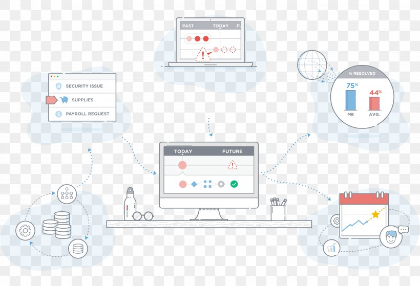 Xebialabs Devops Diagram Software Deployment Computer Software Png 3668x2501px Xebialabs Ansible Area Automation Brand Download Free