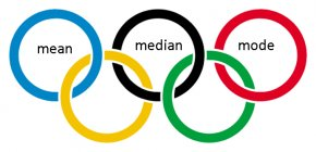 Mode Cliparts - 2014 Winter Olympics Olympic Games 2018 Winter Olympics 2012 Summer Olympics Paralympic Games PNG