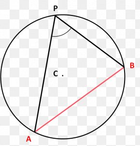 Circle Angle Point - Circle Triangle Point PNG