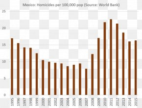 United States - Mexico United States Mexican Drug War War On Drugs Drug Cartel PNG