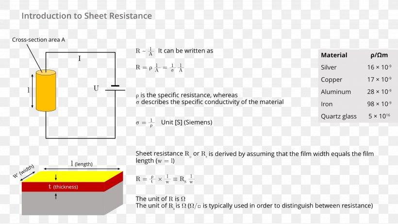 98 10 Wiring Diagram