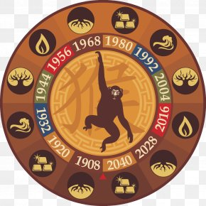Monkey Turntable - Monkey Chinese Zodiac Chinese Astrology Pig PNG
