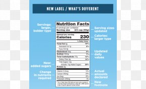 Technology - Nutrition Facts Label Food Font PNG