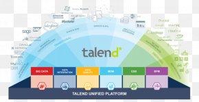 Big Data - Talend Data Management Computer Software Data Integration PNG