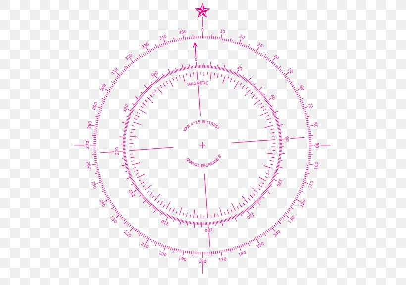 North Magnetic Pole Compass Rose Nautical Chart, PNG