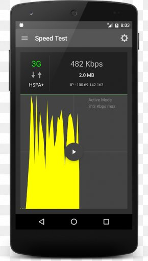 Signal Strength In Telecommunications - Smartphone Feature Phone Signal Strength In Telecommunications Mobile Phone Signal Android PNG