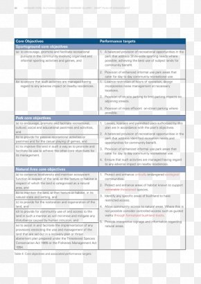 Business Report - Business Plan Management Document PNG