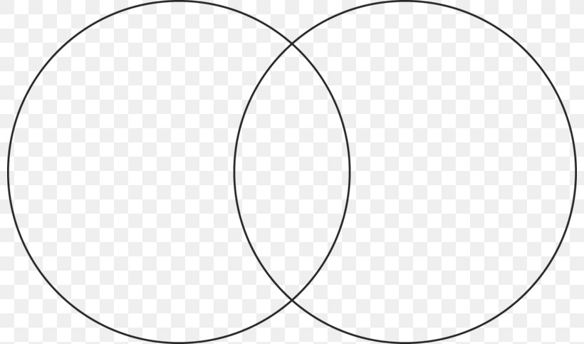 Venn Diagram Schematic Wiring Diagram Circle  Png  800x483px  Venn Diagram  Area  Black And