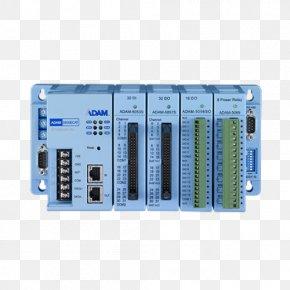 Ethercat - Microcontroller EtherCAT Motion Control Advantech Co., Ltd. Input/output PNG