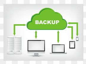 Cloud Computing - Remote Backup Service Cloud Computing Off-site Data Protection Cloud Storage PNG