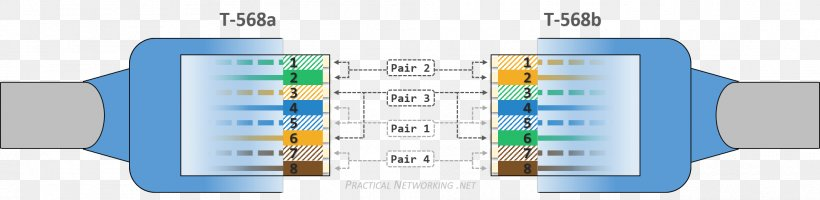 category 5 cable tia/eia568 wiring diagram patch cable
