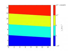 Bedtime Routine Pictures - Matplotlib Python PNG