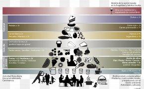 Health - Mediterranean Cuisine Pasta Food Pyramid Mediterranean Diet PNG