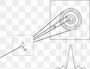 Light Aperture - Fresnel Diffraction Airy Disk Aperture Light PNG