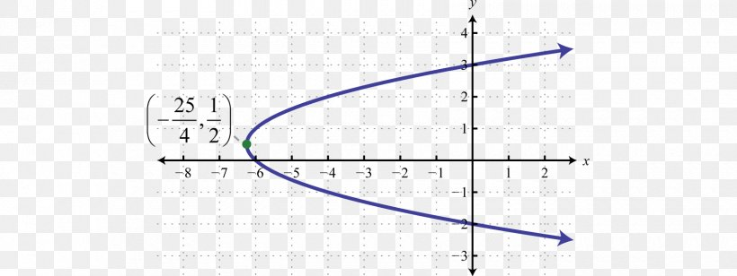 Line Angle Diagram, PNG, 1700x640px, Diagram Download Free