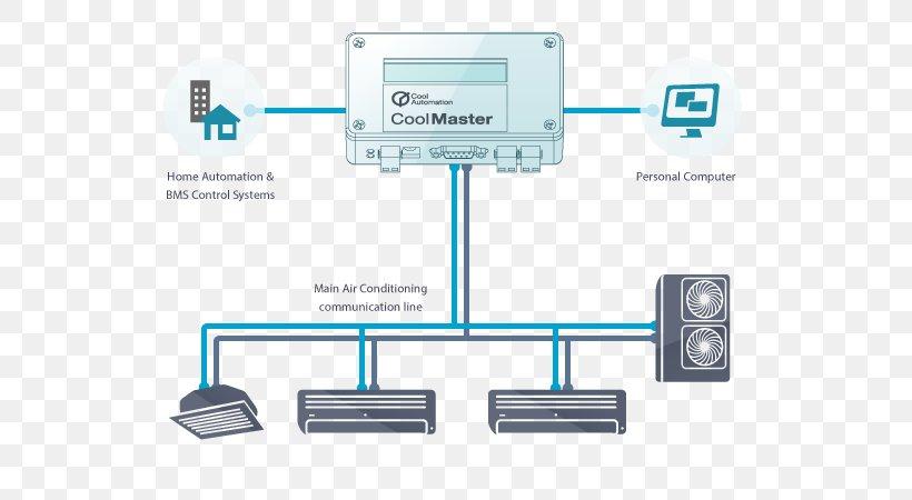 Variable Refrigerant Flow Hvac Control, Building Management System Wiring Diagram
