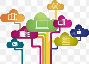 Business - Systems Integrator Information Technology System Integration Management PNG