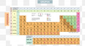 TABLA - Periodic Table Electron Configuration Chemistry Periodic Trends Chemical Element PNG