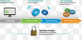 Technology - Wireless Network Wi-Fi Computer Network Technology Networking Hardware PNG