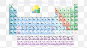 Fond Ecran - Periodic Table Chemical Element Chemistry Group Tennessine PNG