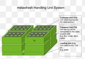System Unit - Packaging And Labeling Break Bulk Cargo Material Cubic Inch PNG