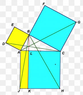 Mathematical Figures - Euclid's Elements Area Pythagorean Theorem Geometry PNG