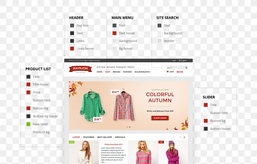 Template Opencart Responsive Web Design Free Software Theme Png 1000x640px Template Brand Computer Software Data Ecommerce