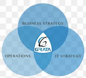 Customized Software Development - Grata Software Computer Software Software Development Mobile Software Custom Software PNG