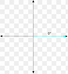 Angle Of Rotation - Degree Angle Line Sine Cartesian Coordinate System PNG