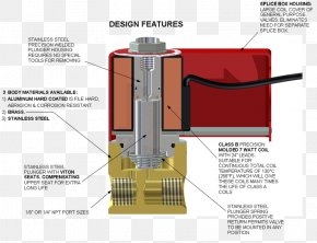 Car Mazda Tribute Starter Solenoid Wiring Diagram Png 2592x1944px Car Delco Electronics Electric Motor Electrical Wires Cable Engine Download Free