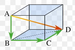 Mathematics - Euclid's Elements Pythagorean Theorem Euclidean Geometry PNG