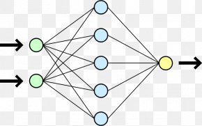 Network - Artificial Neural Network Deep Learning Biological Neural Network Artificial Intelligence Machine Learning PNG