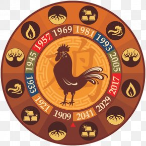 Chinese Zodiac - Rooster Chinese Zodiac Monkey Chinese Calendar Chinese Astrology PNG
