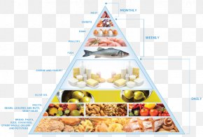Food Pyramid - Diet Food Pyramid Health Food Group PNG