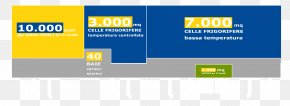 Logistica Integrata A Temperatura Controllata Online Advertising Logo BrandMENO - Meno 20 Srl PNG