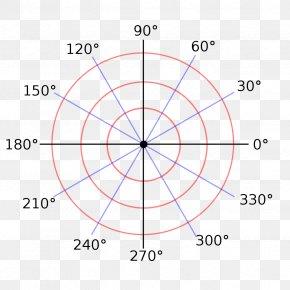 Circle - Unit Circle Polar Coordinate System Cartesian Coordinate System PNG