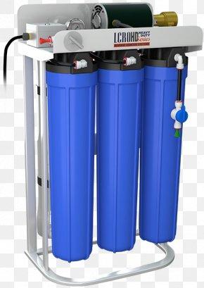 Reverse Osmosis - Water Filter Reverse Osmosis Membrane PNG