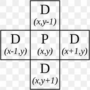 Von Neumann Neighborhood - Von Neumann Neighborhood Von Neumann Algebra Cellular Automaton Moore Neighborhood PNG