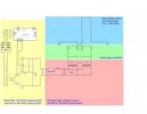 High Voltage - Tesla Coil Spark-gap Transmitter High Voltage Spark Gap PNG