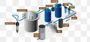 Clean Drinking Water - Quality Control System Organization Drinking Water Water Filter PNG