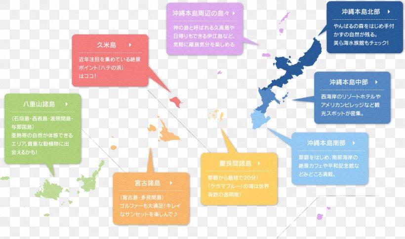 Graphic Design Public Relations Organization Diagram, PNG, 1008x597px, Public Relations, Advertising, Brand, Communication, Diagram Download Free