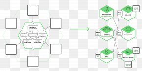 Mobile Presntation - Microservices Architecture Architectural Style PNG