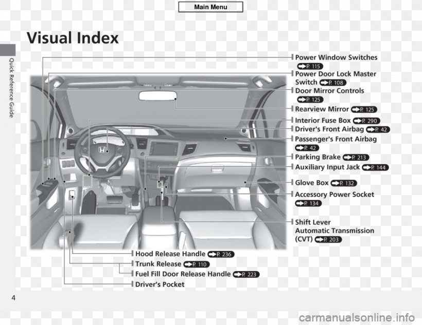 [SCHEMATICS_4FR]  2012 Honda Civic Hybrid Car Wiring Diagram Fuse, PNG, 960x742px, 2012, 2012 Honda  Civic, Honda, Automotive | 2006 Honda Civic Hybrid Engine Diagram |  | FAVPNG.com