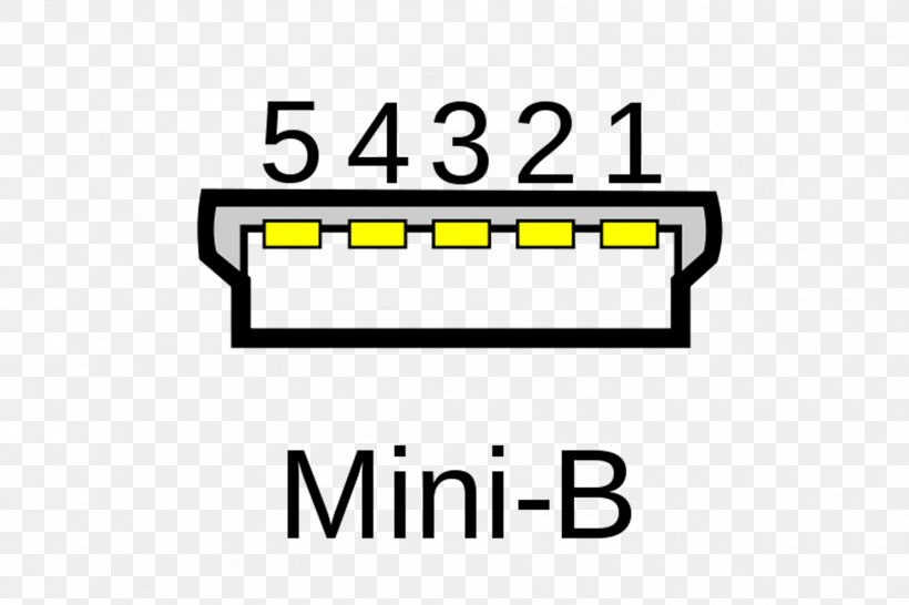 Micro Usb Pinout Mini Usb Wiring Diagram Png 1800x1200px Microusb Ac Power Plugs And Sockets Area