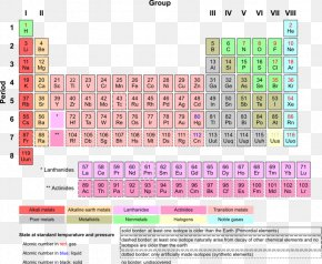 Table - Periodic Table Chemical Element Atomic Number Noble Gas PNG