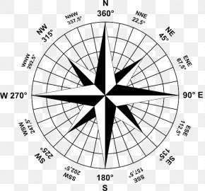 Compass - Compass Rose Map Cardinal Direction Points Of The Compass PNG