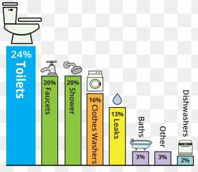Water - Water Footprint Drinking Water Water Conservation Water Balance PNG