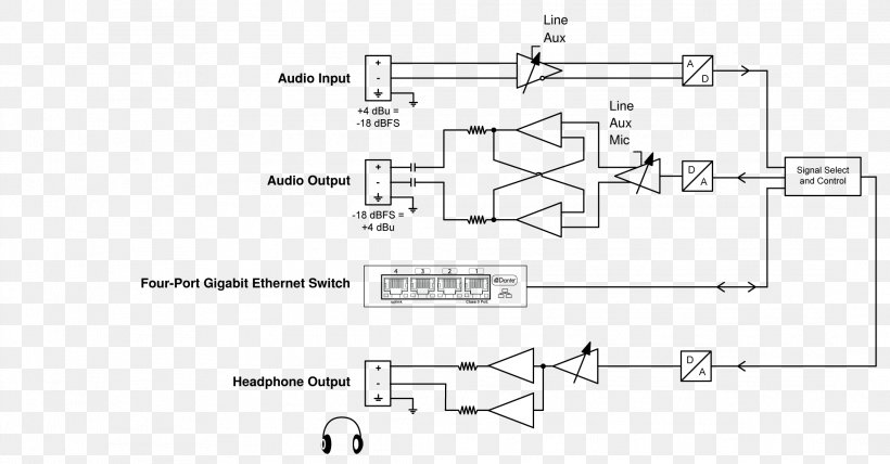 Shure SM58 Shure SM57 Wiring Diagram Microphone, PNG, 2188x1144px, Shure  Sm58, Area, Audio, Auto Part, Balanced
